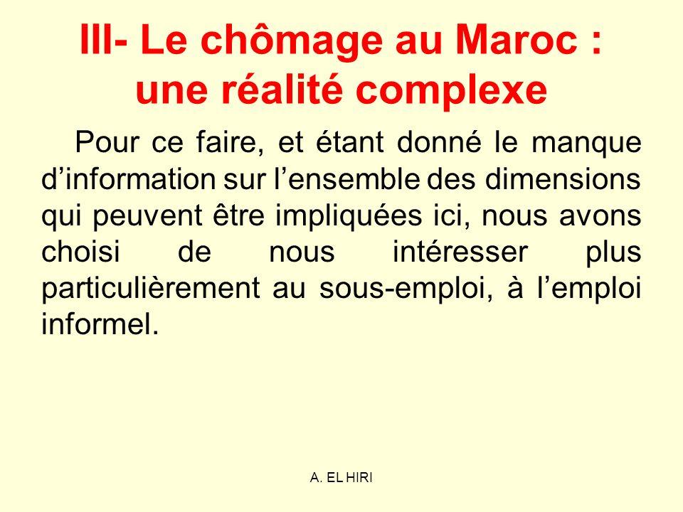 A. EL HIRI III- Le chômage au Maroc : une réalité complexe Pour ce faire, et étant donné le manque dinformation sur lensemble des dimensions qui peuve