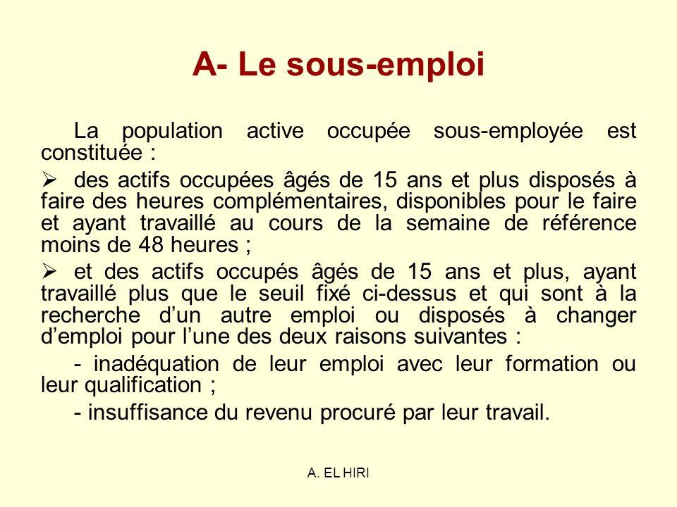 A. EL HIRI A- Le sous-emploi La population active occupée sous-employée est constituée : des actifs occupées âgés de 15 ans et plus disposés à faire d