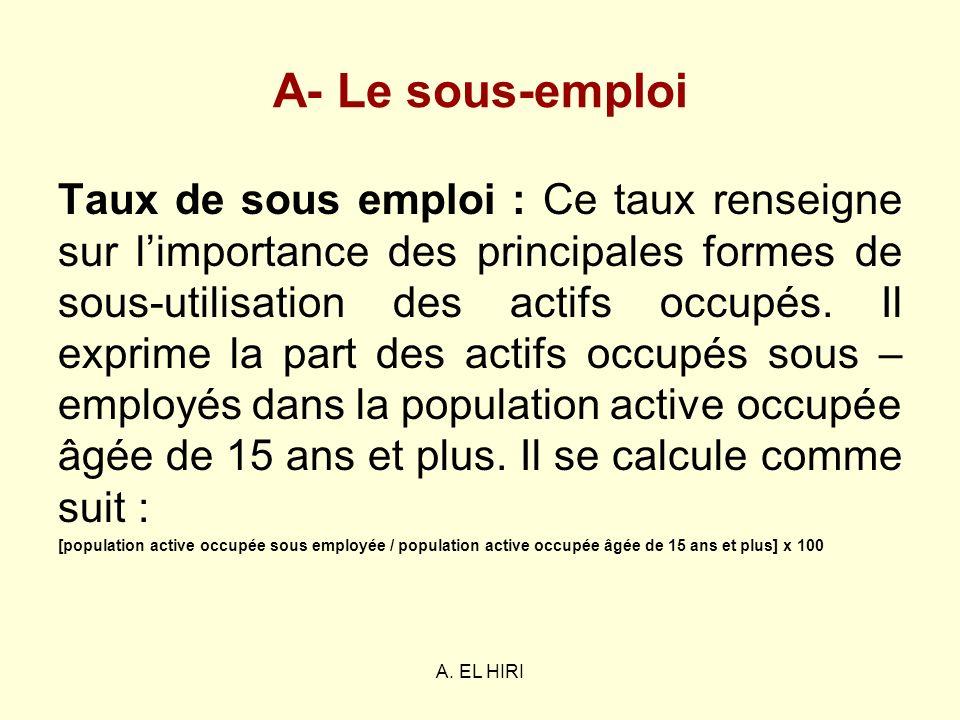 A. EL HIRI A- Le sous-emploi Taux de sous emploi : Ce taux renseigne sur limportance des principales formes de sous-utilisation des actifs occupés. Il