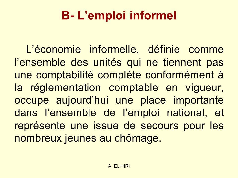 A. EL HIRI B- Lemploi informel Léconomie informelle, définie comme lensemble des unités qui ne tiennent pas une comptabilité complète conformément à l