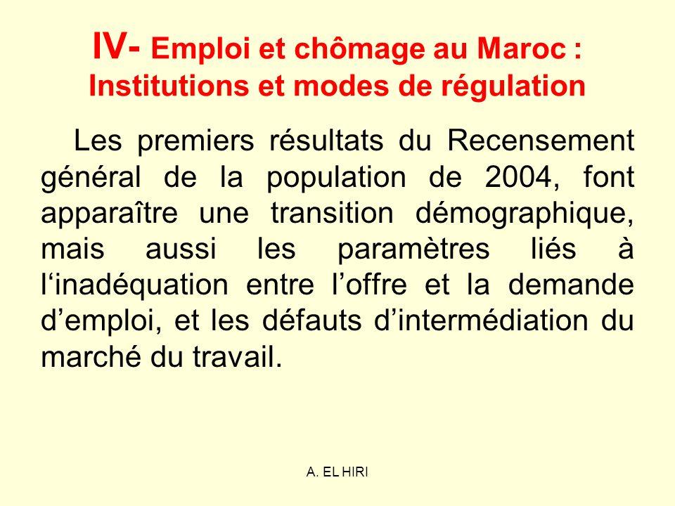 A. EL HIRI IV- Emploi et chômage au Maroc : Institutions et modes de régulation Les premiers résultats du Recensement général de la population de 2004