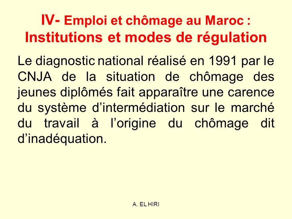 A. EL HIRI IV- Emploi et chômage au Maroc : Institutions et modes de régulation Le diagnostic national réalisé en 1991 par le CNJA de la situation de