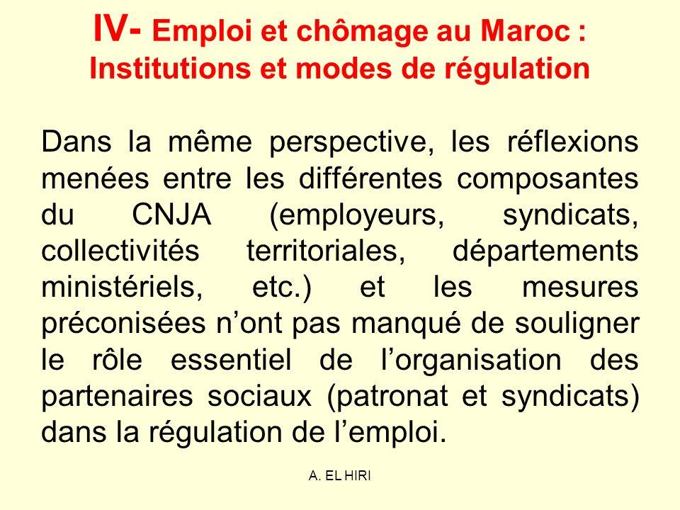 A. EL HIRI IV- Emploi et chômage au Maroc : Institutions et modes de régulation Dans la même perspective, les réflexions menées entre les différentes