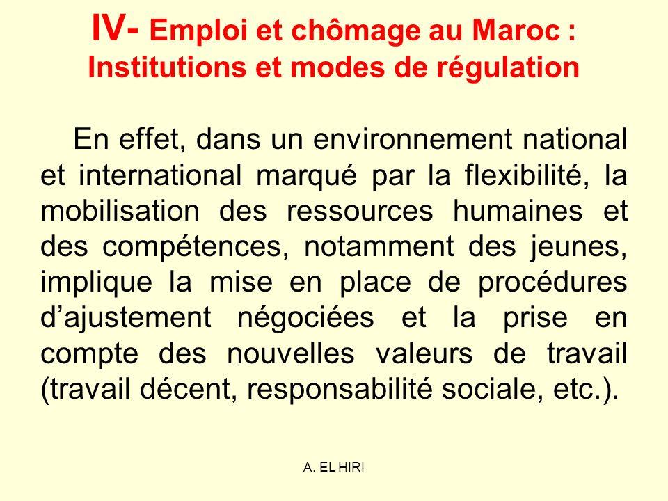 A. EL HIRI IV- Emploi et chômage au Maroc : Institutions et modes de régulation En effet, dans un environnement national et international marqué par l