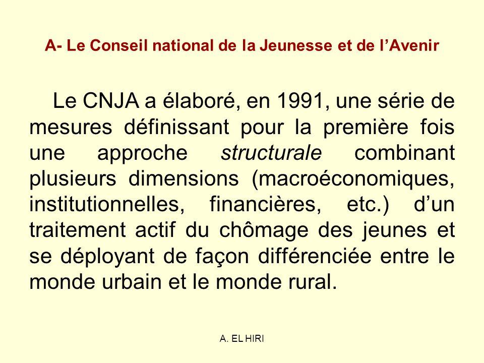 A. EL HIRI A- Le Conseil national de la Jeunesse et de lAvenir Le CNJA a élaboré, en 1991, une série de mesures définissant pour la première fois une