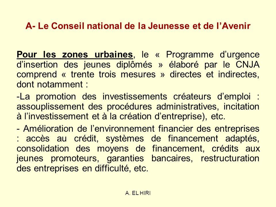 A. EL HIRI A- Le Conseil national de la Jeunesse et de lAvenir Pour les zones urbaines, le « Programme durgence dinsertion des jeunes diplômés » élabo
