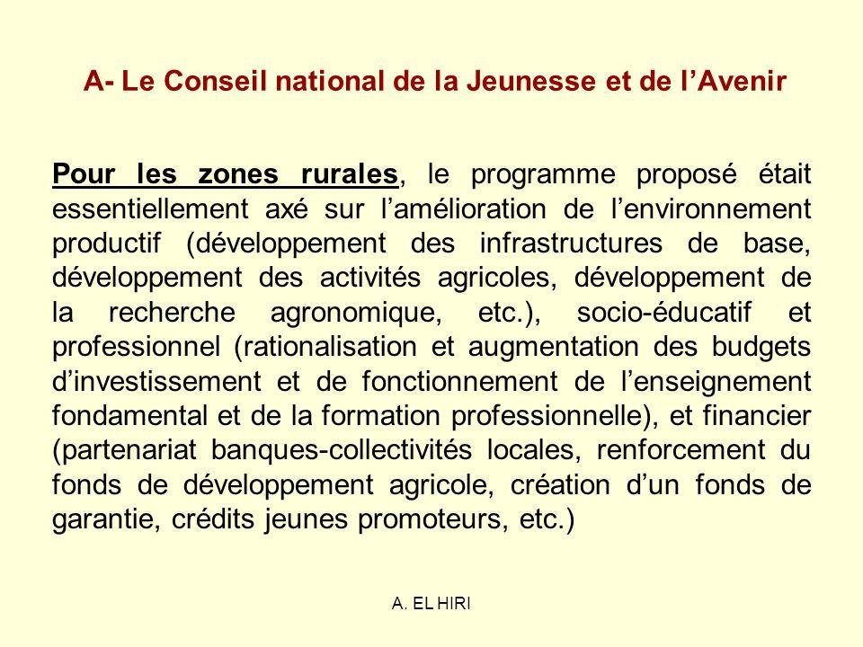 A. EL HIRI A- Le Conseil national de la Jeunesse et de lAvenir Pour les zones rurales, le programme proposé était essentiellement axé sur lamélioratio
