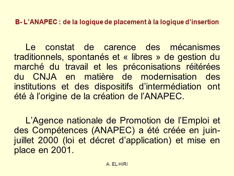 A. EL HIRI B- LANAPEC : de la logique de placement à la logique dinsertion Le constat de carence des mécanismes traditionnels, spontanés et « libres »