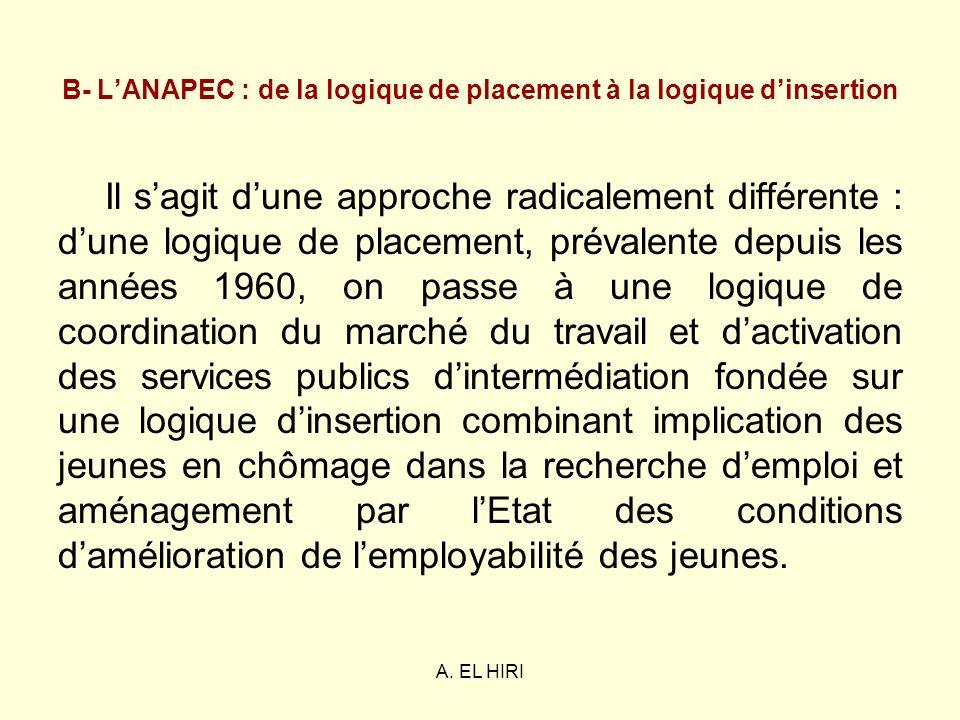 A. EL HIRI B- LANAPEC : de la logique de placement à la logique dinsertion Il sagit dune approche radicalement différente : dune logique de placement,