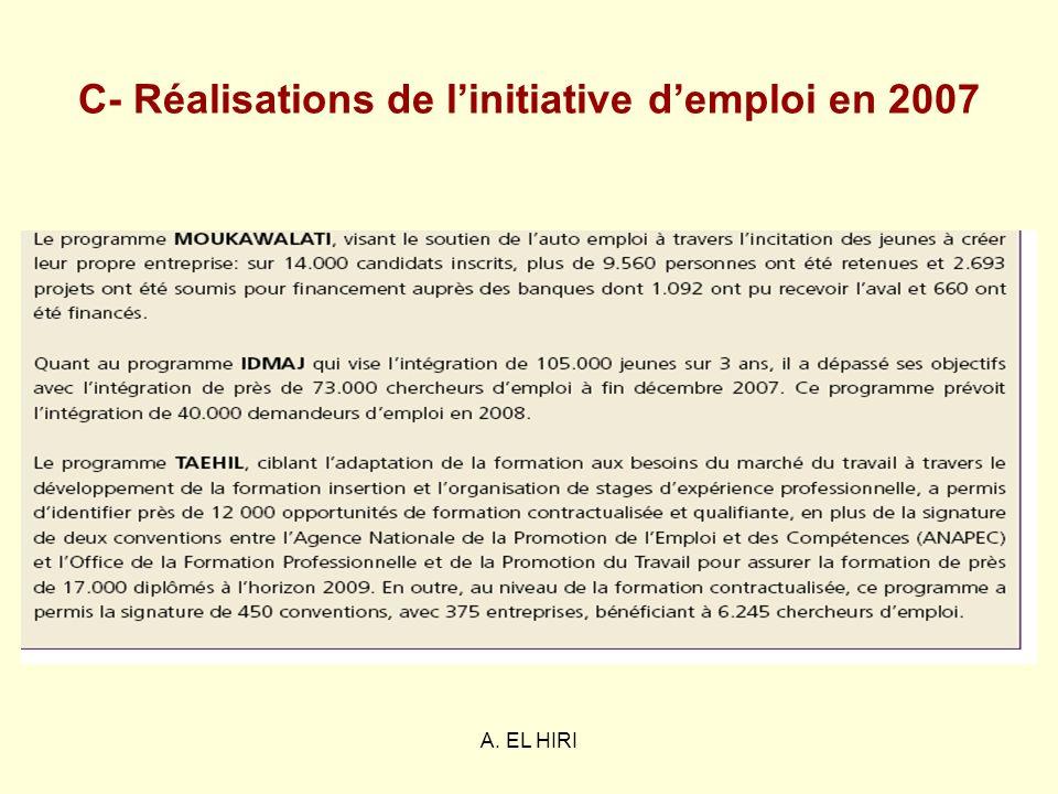 A. EL HIRI C- Réalisations de linitiative demploi en 2007