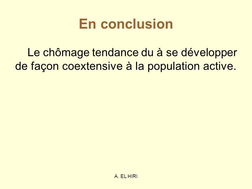 A. EL HIRI En conclusion Le chômage tendance du à se développer de façon coextensive à la population active.