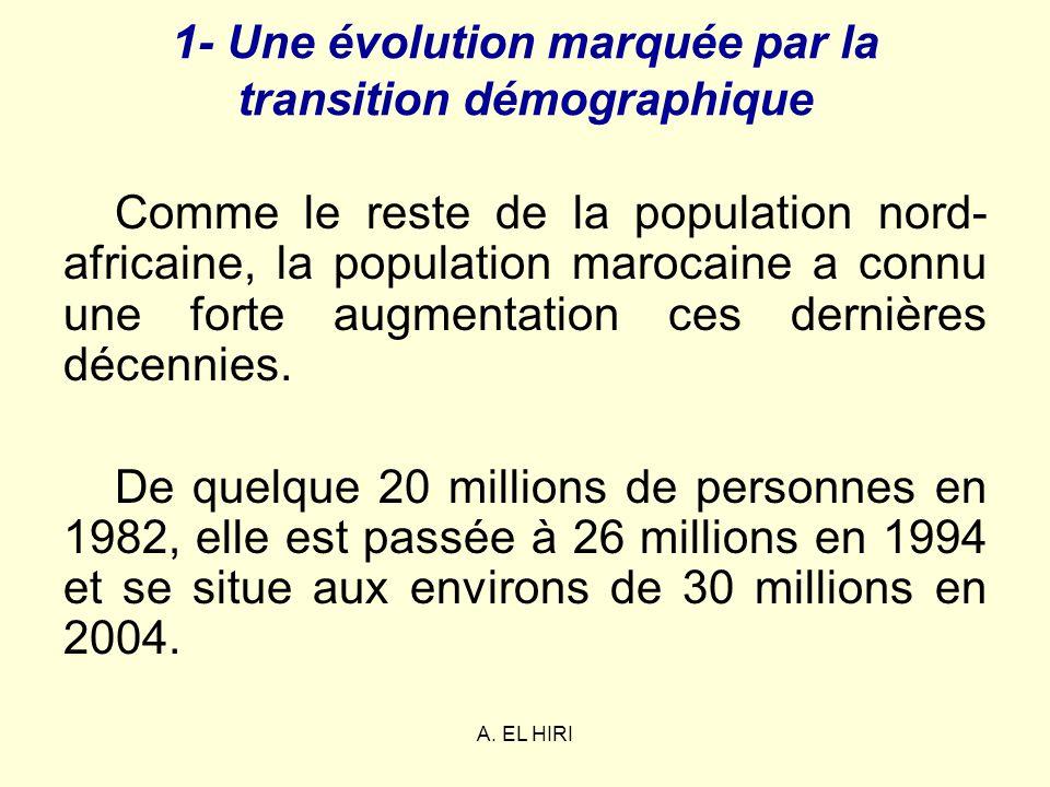 A. EL HIRI 1- Une évolution marquée par la transition démographique Comme le reste de la population nord- africaine, la population marocaine a connu u
