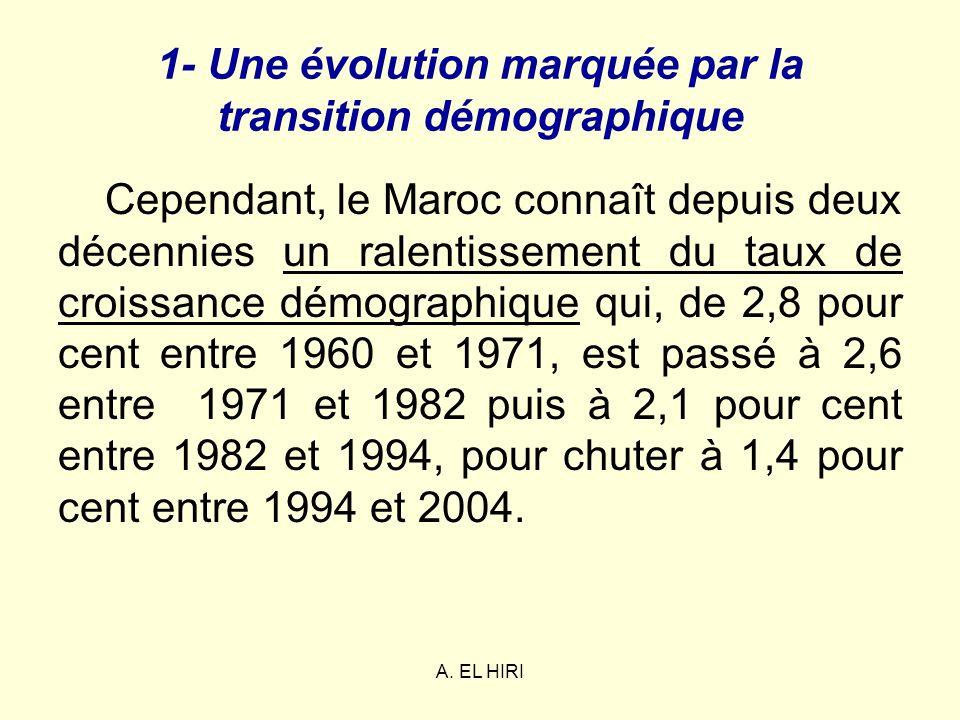 A. EL HIRI 1- Une évolution marquée par la transition démographique Cependant, le Maroc connaît depuis deux décennies un ralentissement du taux de cro