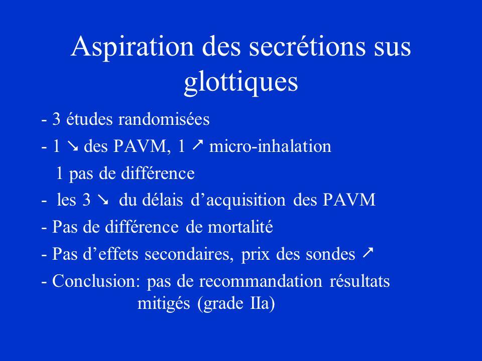 Aspiration des secrétions sus glottiques - 3 études randomisées - 1 des PAVM, 1 micro-inhalation 1 pas de différence - les 3 du délais dacquisition de