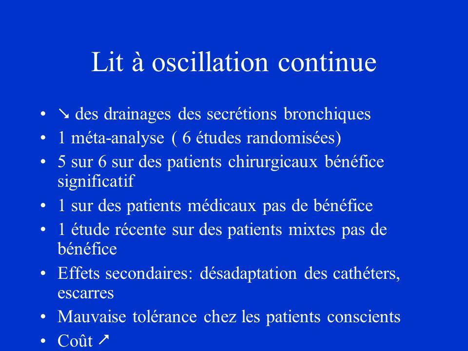 Lit à oscillation continue des drainages des secrétions bronchiques 1 méta-analyse ( 6 études randomisées) 5 sur 6 sur des patients chirurgicaux bénéf