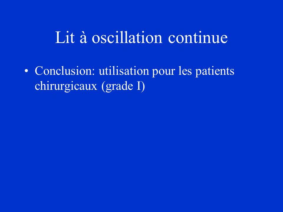 Lit à oscillation continue Conclusion: utilisation pour les patients chirurgicaux (grade I)