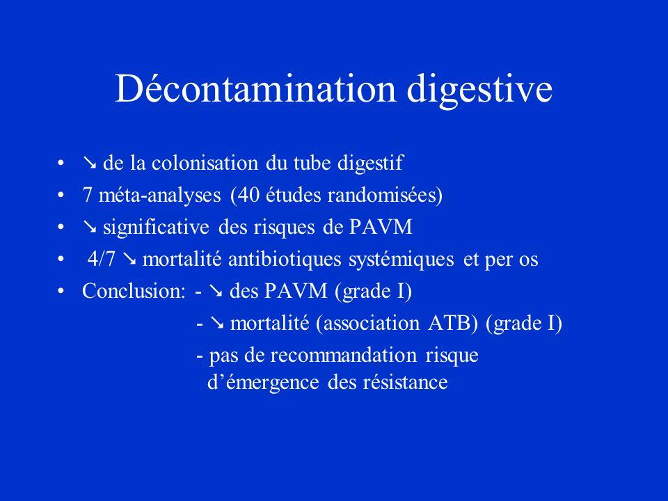 Décontamination digestive de la colonisation du tube digestif 7 méta-analyses (40 études randomisées) significative des risques de PAVM 4/7 mortalité