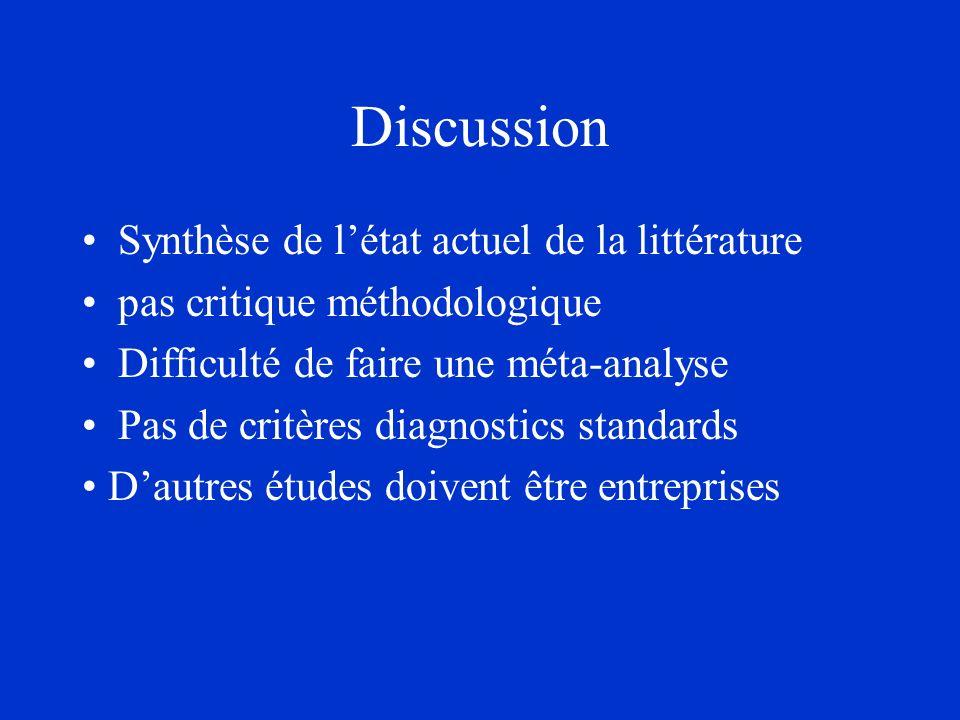 Discussion Synthèse de létat actuel de la littérature pas critique méthodologique Difficulté de faire une méta-analyse Pas de critères diagnostics sta