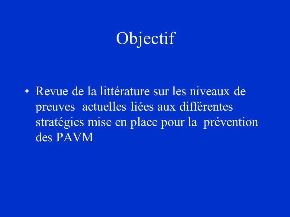 Objectif Revue de la littérature sur les niveaux de preuves actuelles liées aux différentes stratégies mise en place pour la prévention des PAVM