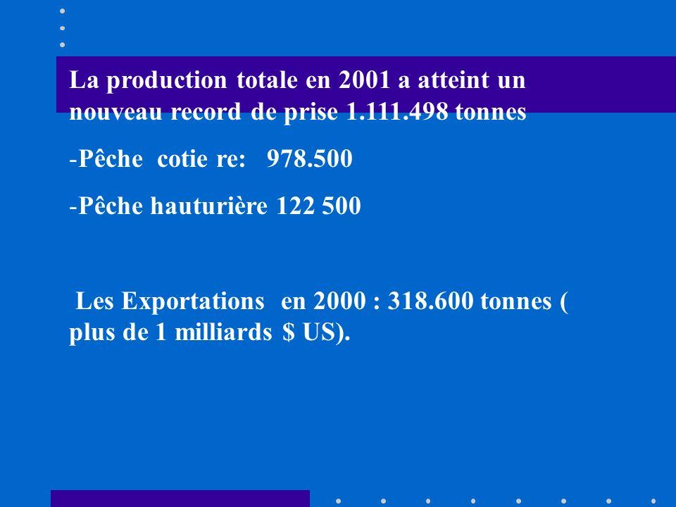 CONCLUSION GENERALE Lexploitation des ressources halieutiques marocaine a connu une évolution importante durant les cinq décades; En 2001 La flottille