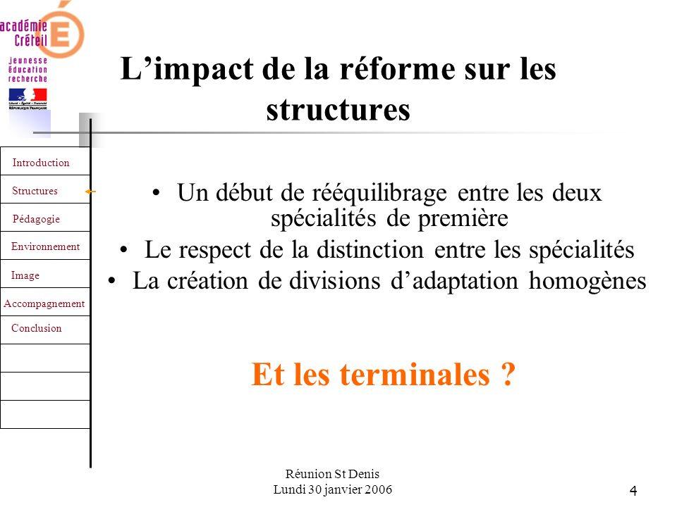 25 Introduction Structures Pédagogie Environnement Image Accompagnement Conclusion Réunion St Denis Lundi 30 janvier 2006 Merci Enquête sur la mise en place de la série STG dans les classes de première