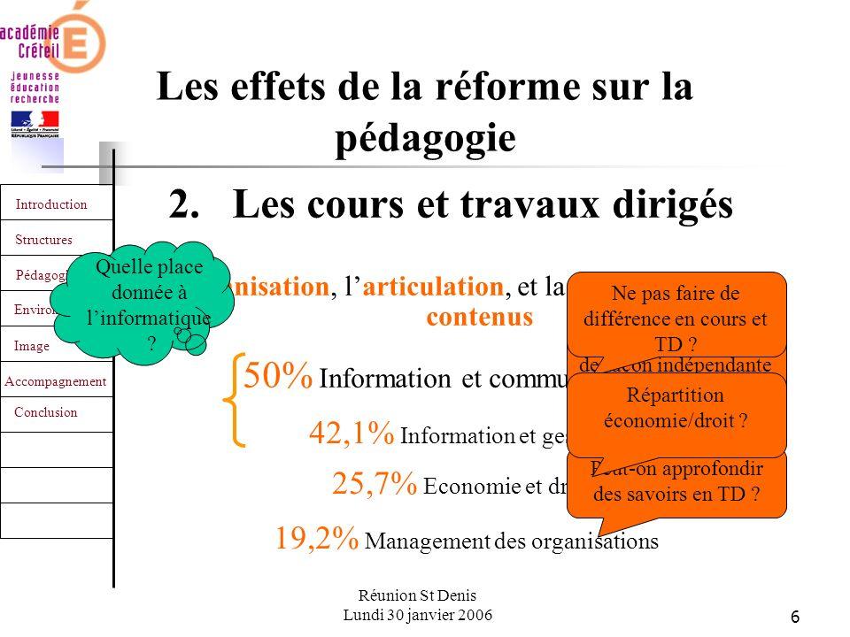 6 Introduction Structures Pédagogie Environnement Image Accompagnement Conclusion Réunion St Denis Lundi 30 janvier 2006 Les effets de la réforme sur la pédagogie 2.