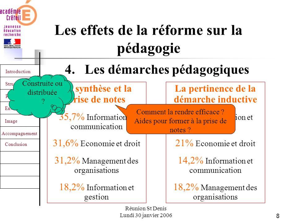 8 Introduction Structures Pédagogie Environnement Image Accompagnement Conclusion Réunion St Denis Lundi 30 janvier 2006 Les effets de la réforme sur la pédagogie 4.