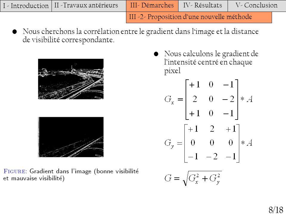 I - Introduction II -Travaux antérieursIII- DémarchesIV- RésultatsV- Conclusion III -2- Proposition dune nouvelle méthode 8/18 Nous cherchons la corré