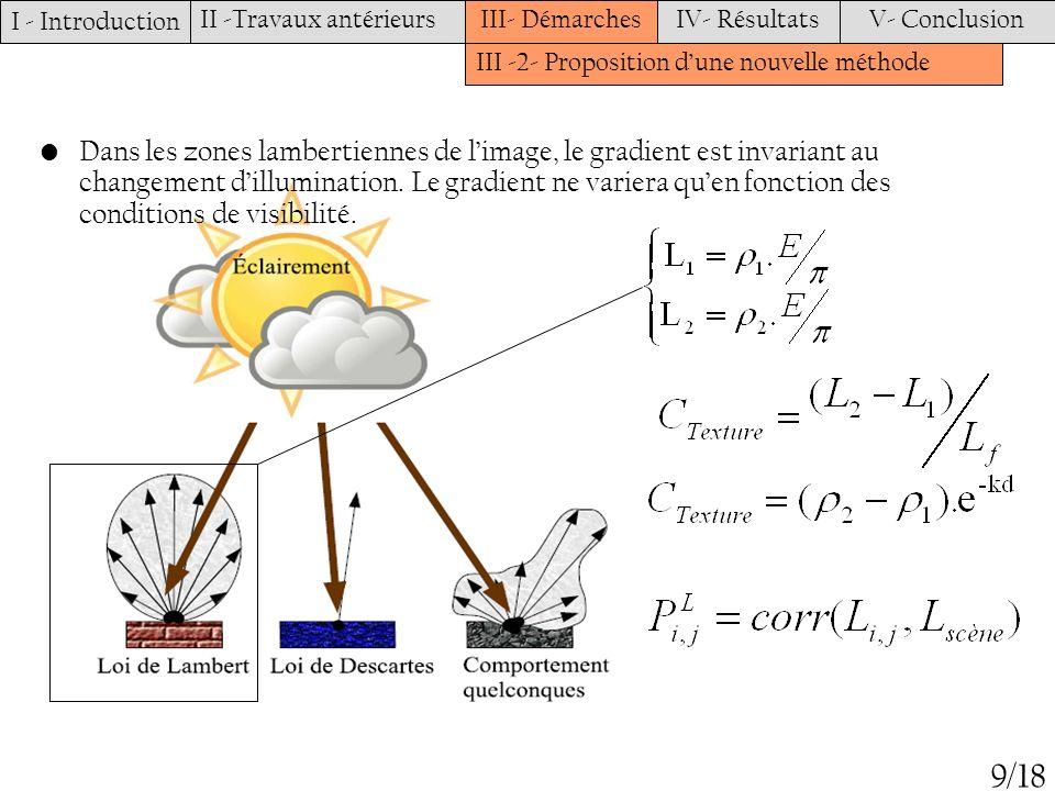 I - Introduction II -Travaux antérieursIII- DémarchesIV- RésultatsV- Conclusion III -2- Proposition dune nouvelle méthode 9/18 Dans les zones lamberti
