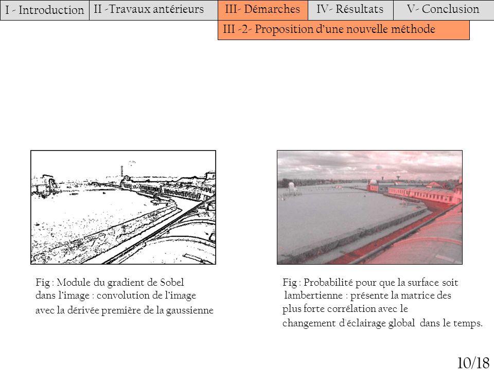 I - Introduction II -Travaux antérieursIII- DémarchesIV- RésultatsV- Conclusion III -2- Proposition dune nouvelle méthode 10/18 Fig : Module du gradie