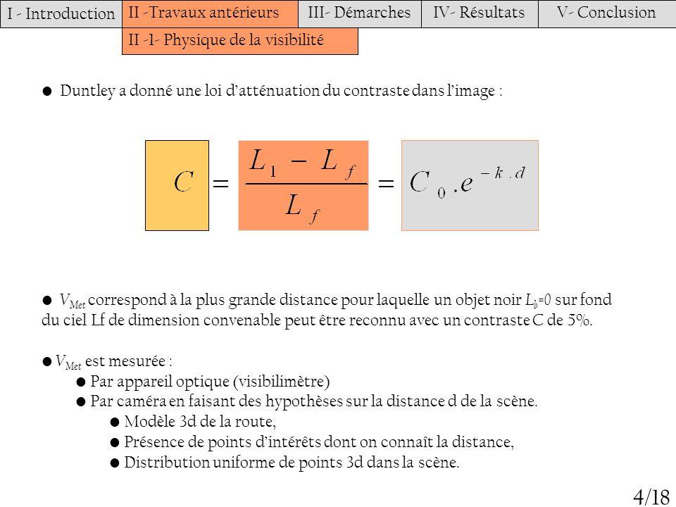 I - Introduction II -Travaux antérieursIII- DémarchesIV- RésultatsV- Conclusion II -1- Physique de la visibilité 4/18 Duntley a donné une loi datténua