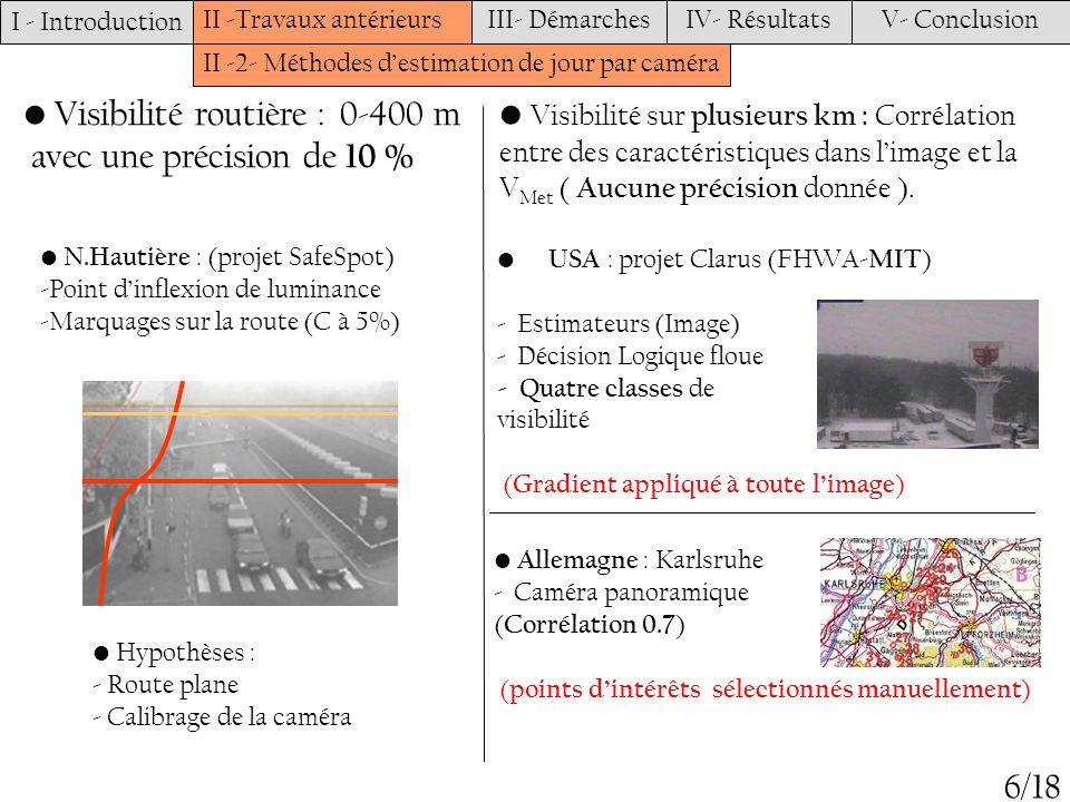 I - Introduction II -Travaux antérieursIII- DémarchesIV- RésultatsV- Conclusion III -1- Acquisitions dimages à Trappes Site instrumenté de Météo- France à Trappes –Visibilité (0 à 35km) –Éclairement (0 à 10000 lux) Installation d une caméra –640 x 480 –8 bits/pixel Appariement des données météorologiques avec les images 7/18 Fig : Des images avec différents conditions d éclairage, présence d ombres et conditions nuageuses, Fig : Variation de la luminance et de la visibilité météorologique durant trois jours dobservation