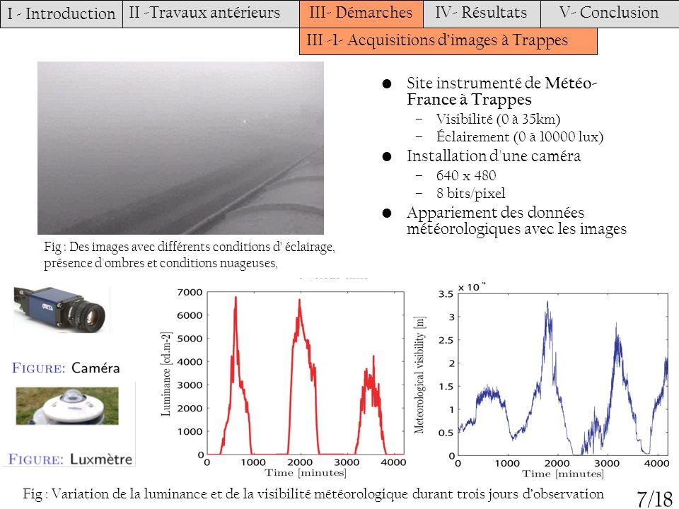 I - Introduction II -Travaux antérieursIII- DémarchesIV- RésultatsV- Conclusion III -2- Proposition dune nouvelle méthode 8/18 Nous cherchons la corrélation entre le gradient dans limage et la distance de visibilité correspondante.