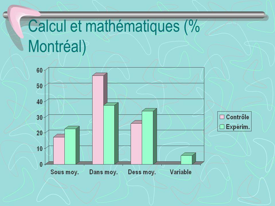 Calcul et mathématiques (% Montréal)