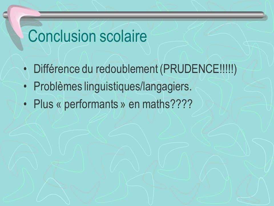 Conclusion scolaire Différence du redoublement (PRUDENCE!!!!!) Problèmes linguistiques/langagiers.