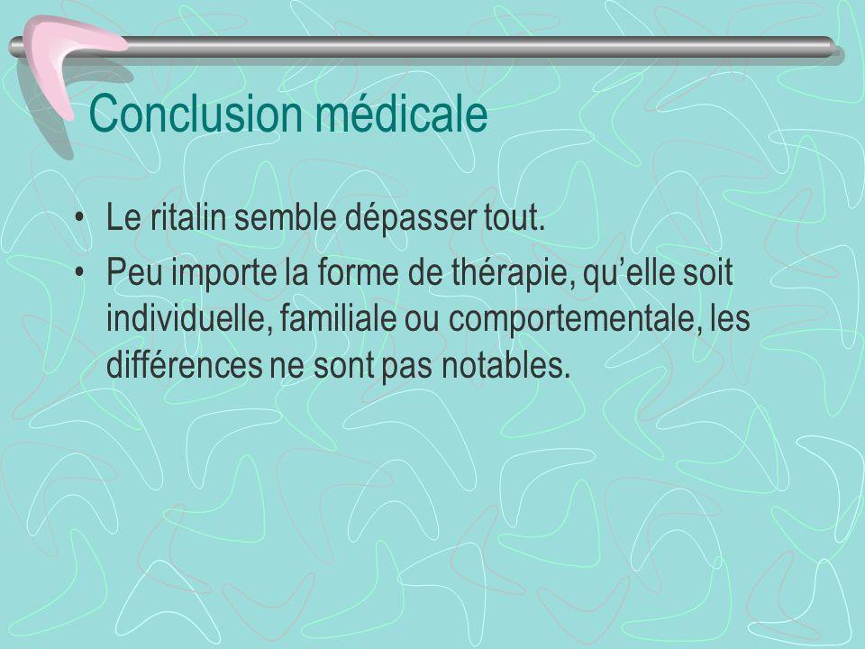 Conclusion médicale Le ritalin semble dépasser tout.