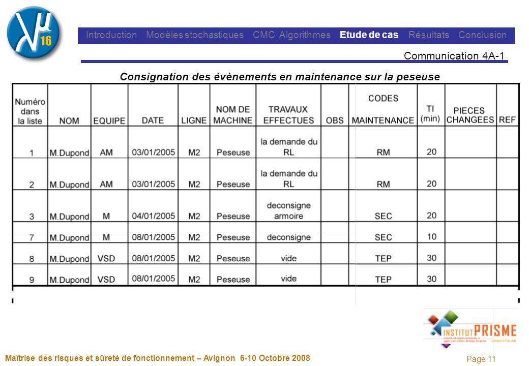 Page 11 Maîtrise des risques et sûreté de fonctionnement – Avignon 6-10 Octobre 2008 Introduction Modèles stochastiques CMC Algorithmes Etude de cas Résultats Conclusion Communication 4A-1 Consignation des évènements en maintenance sur la peseuse