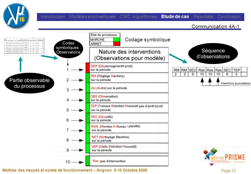 Page 12 Maîtrise des risques et sûreté de fonctionnement – Avignon 6-10 Octobre 2008 Introduction Modèles stochastiques CMC Algorithmes Etude de cas Résultats Conclusion Communication 4A-1 Codage symbolique