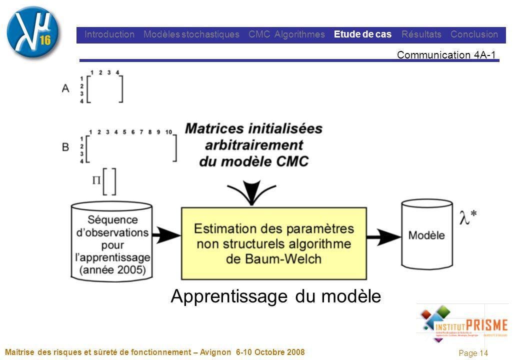 Page 14 Maîtrise des risques et sûreté de fonctionnement – Avignon 6-10 Octobre 2008 Introduction Modèles stochastiques CMC Algorithmes Etude de cas Résultats Conclusion Communication 4A-1 Apprentissage du modèle