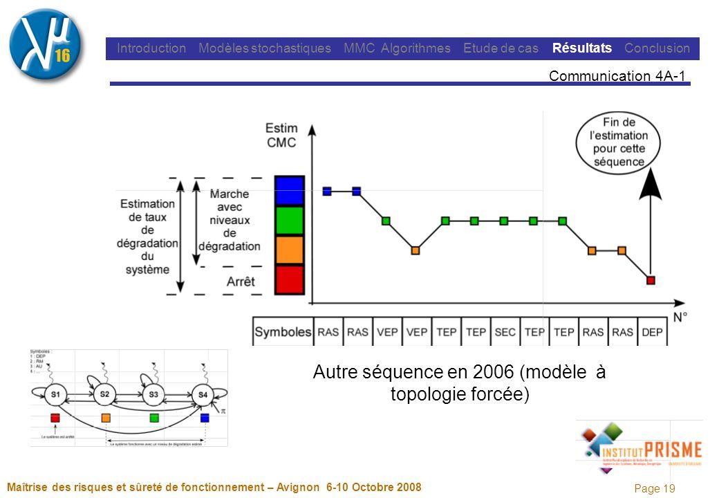 Page 19 Maîtrise des risques et sûreté de fonctionnement – Avignon 6-10 Octobre 2008 Introduction Modèles stochastiques MMC Algorithmes Etude de cas Résultats Conclusion Communication 4A-1 Autre séquence en 2006 (modèle à topologie forcée)