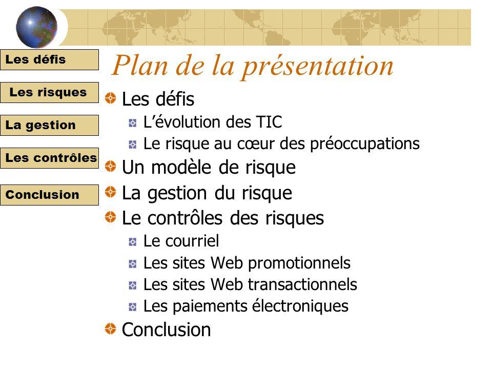 Les défis Les risques La gestion Les contrôles Conclusion Quest-ce que la gestion du risque.