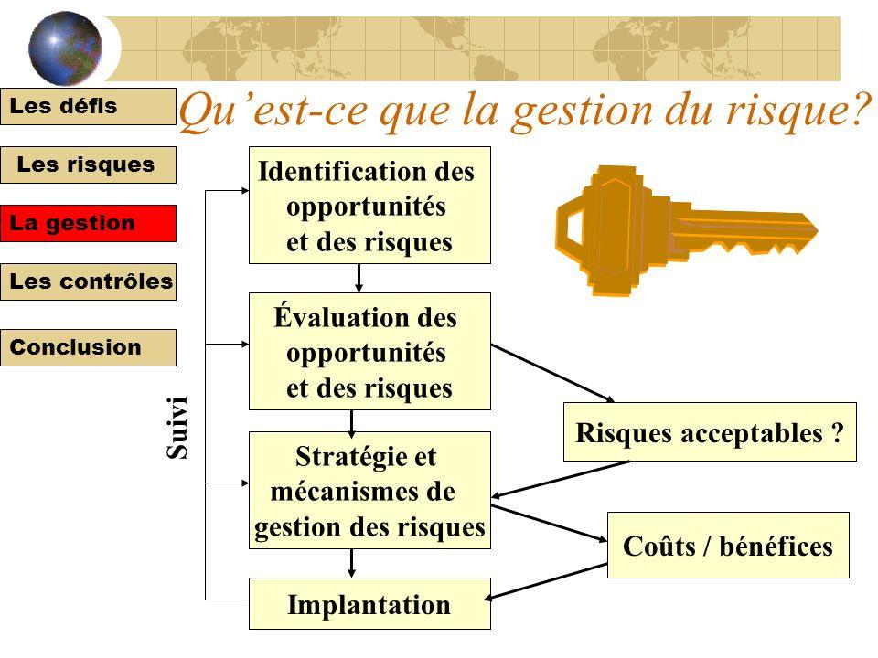 Les défis Les risques La gestion Les contrôles Conclusion Risques et types dactifs Les risques