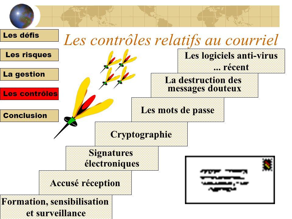 Les défis Les risques La gestion Les contrôles Conclusion Les risques relatifs au courriel Les contrôles
