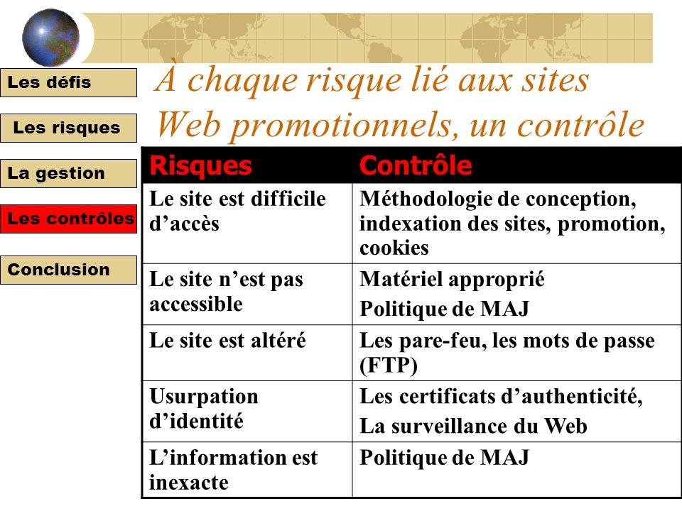 Les défis Les risques La gestion Les contrôles Conclusion Les contrôles relatifs aux sites Web promotionnels Les certificats dauthenticité Les mots de