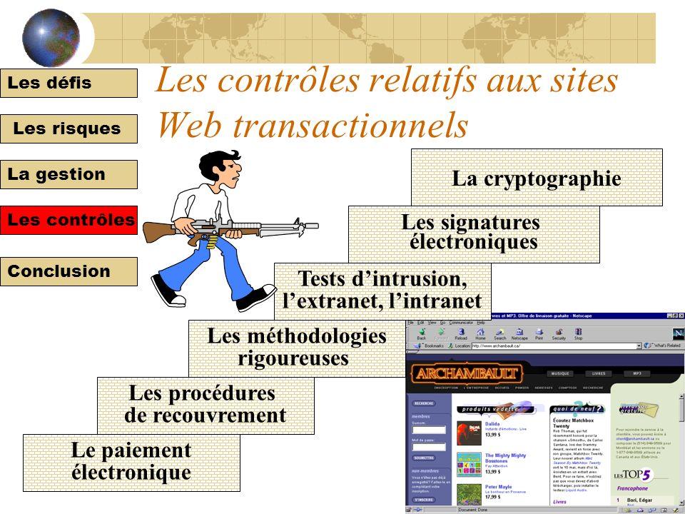 Les défis Les risques La gestion Les contrôles Conclusion Les risques relatifs au sites Web transactionnels Les contrôles