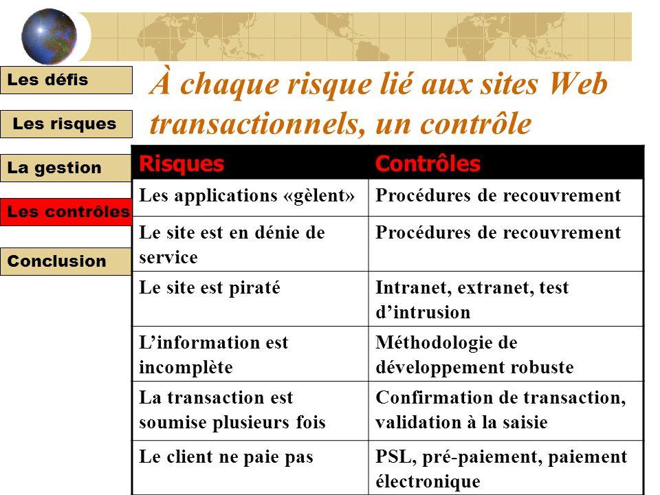 Les défis Les risques La gestion Les contrôles Conclusion Les contrôles relatifs aux sites Web transactionnels Les signatures électroniques Tests dint
