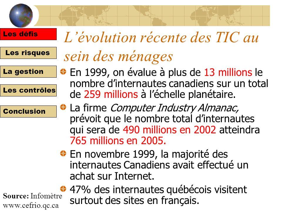 Les défis Les risques La gestion Les contrôles Conclusion Lévolution récente des TIC au sein des ménages En 1999, on évalue à plus de 13 millions le nombre dinternautes canadiens sur un total de 259 millions à léchelle planétaire.