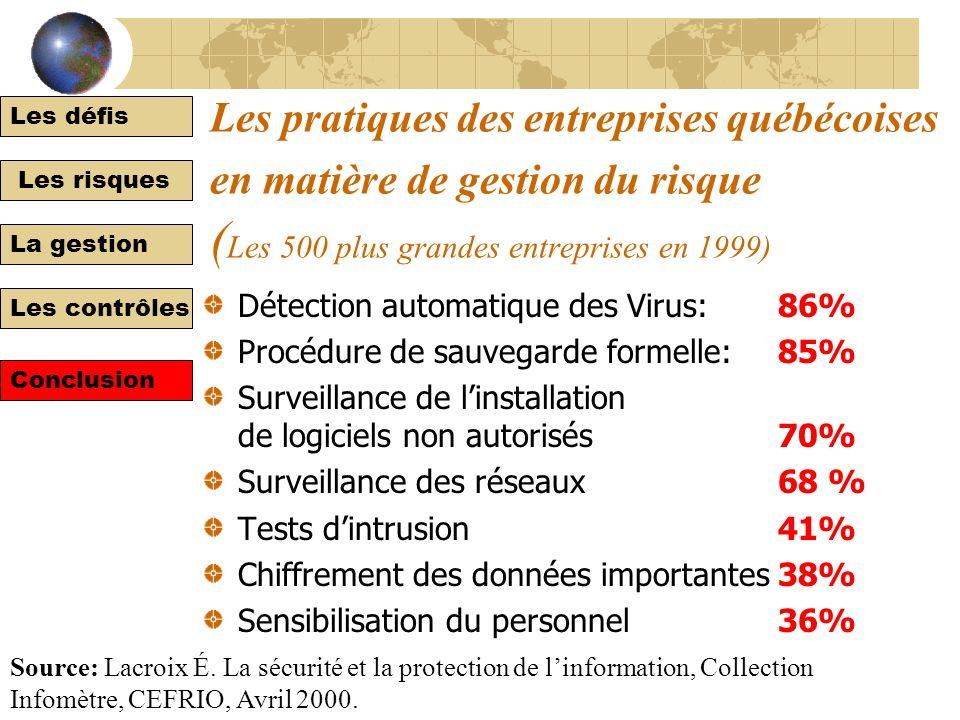 Les défis Les risques La gestion Les contrôles Conclusion Les pratiques des entreprises québécoises en matière de gestion du risque ( Les 500 plus gra