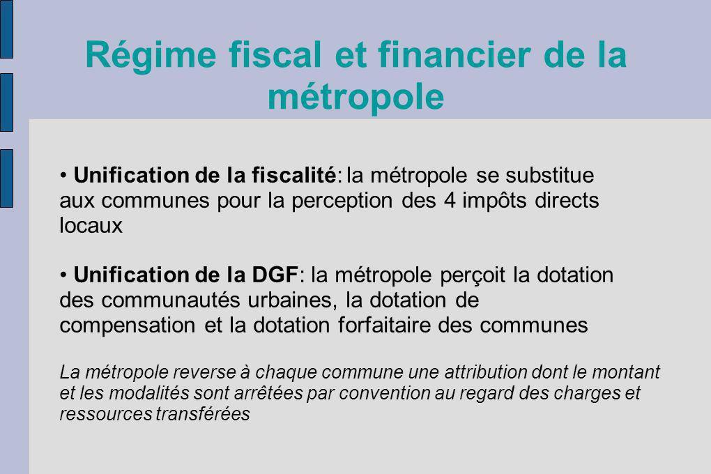 Régime fiscal et financier de la métropole Unification de la fiscalité: la métropole se substitue aux communes pour la perception des 4 impôts directs