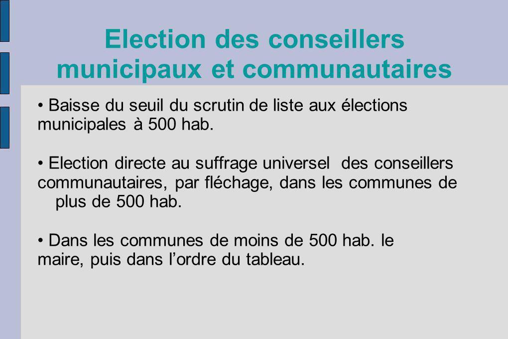 Election des conseillers municipaux et communautaires Baisse du seuil du scrutin de liste aux élections municipales à 500 hab. Election directe au suf